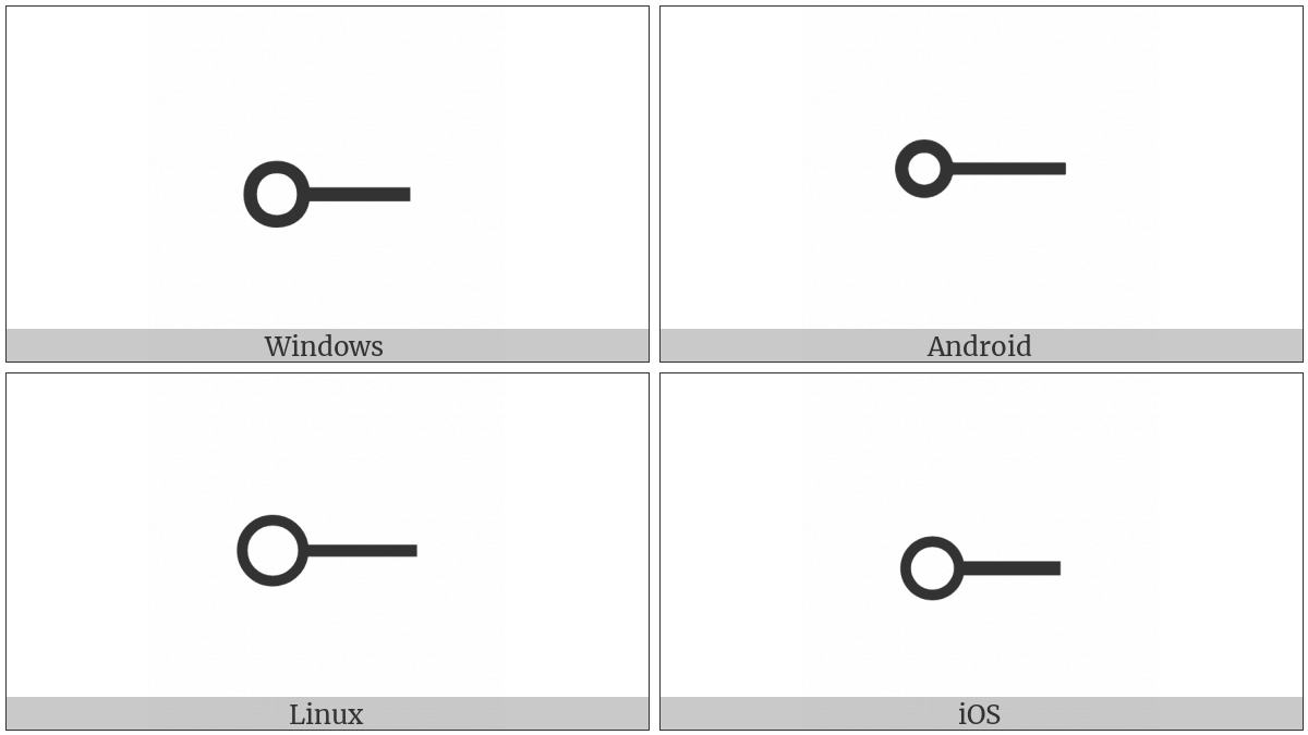 Left Multimap on various operating systems