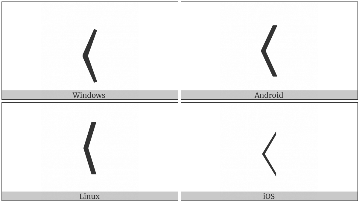 Mathematical Left Angle Bracket on various operating systems