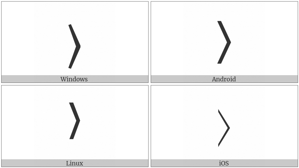 Mathematical Right Angle Bracket on various operating systems