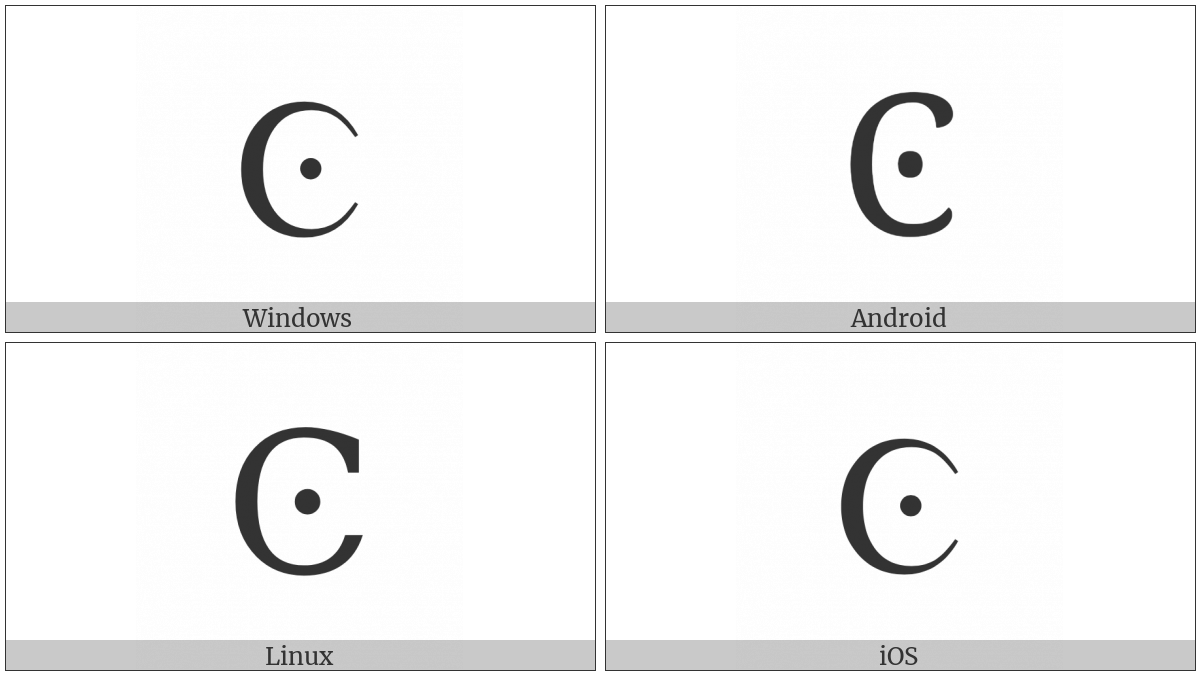 Greek Capital Dotted Lunate Sigma Symbol on various operating systems