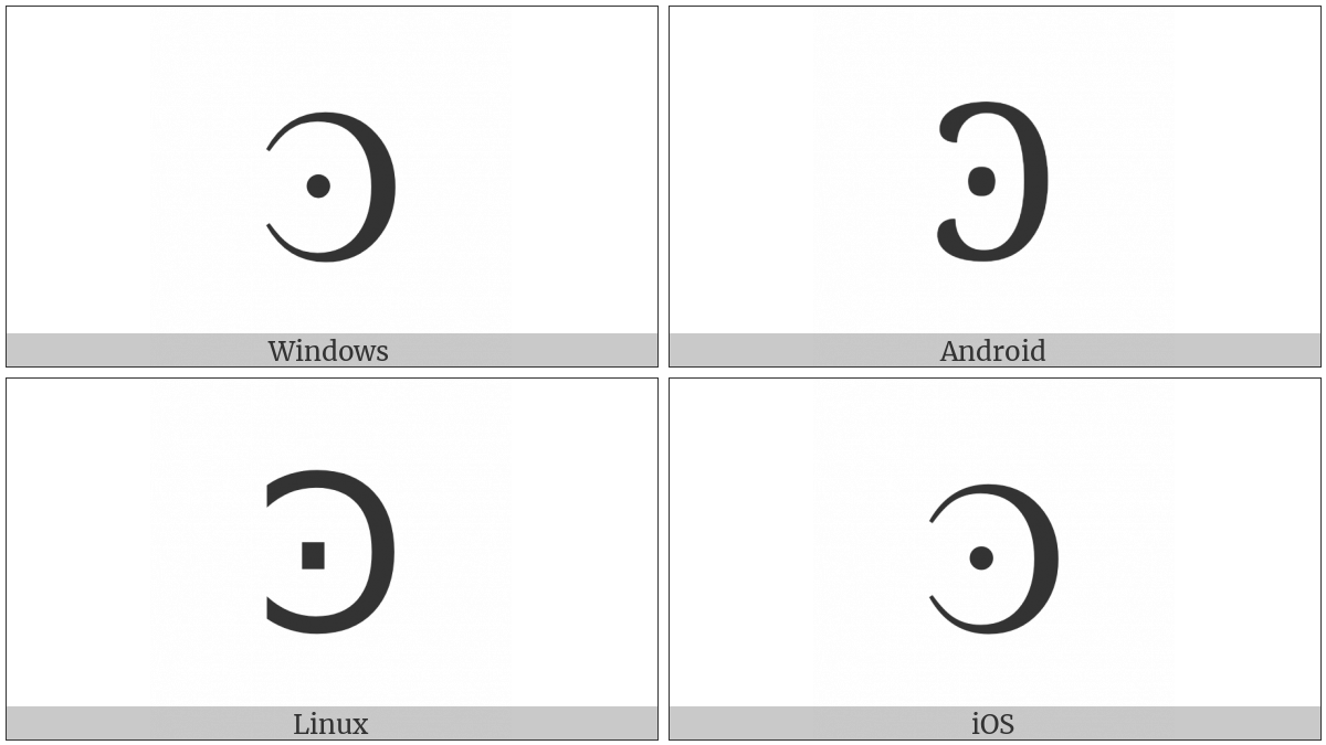 Greek Capital Reversed Dotted Lunate Sigma Symbol on various operating systems