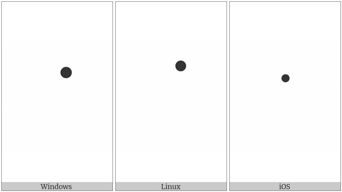 Braille Pattern Dots-4 on various operating systems