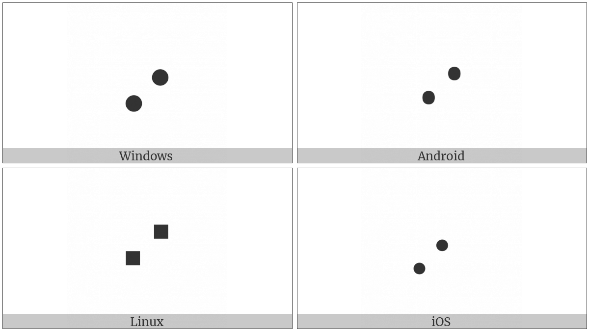 Braille Pattern Dots-35 on various operating systems