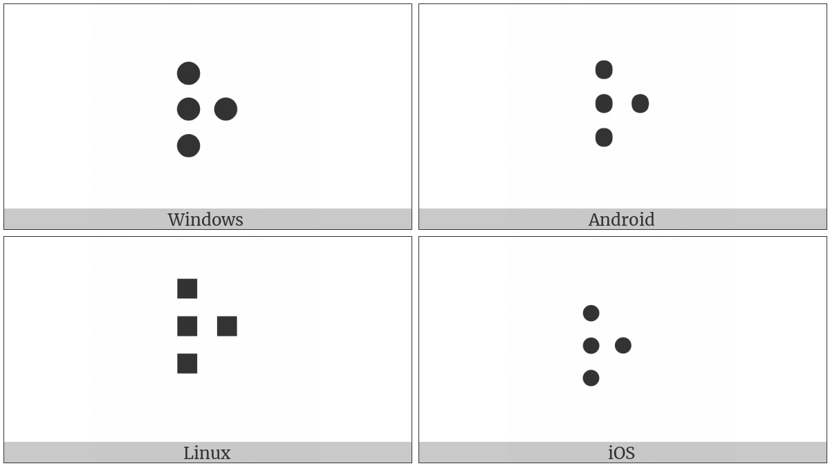 Braille Pattern Dots-1235 on various operating systems