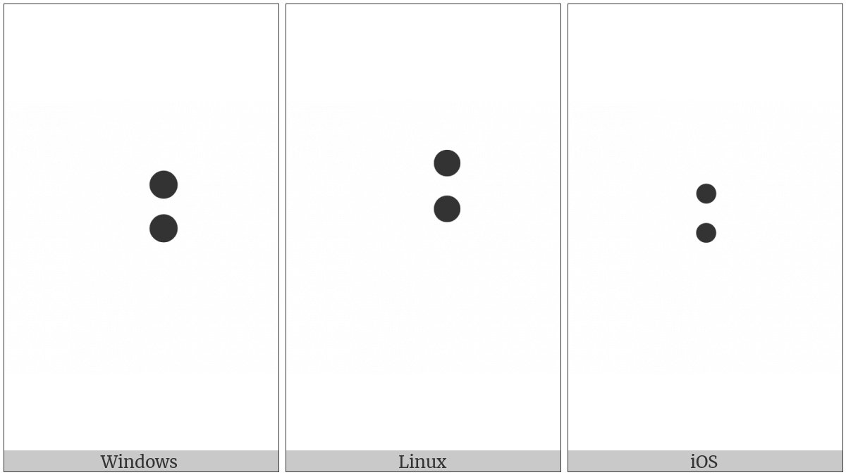 Braille Pattern Dots-45 on various operating systems