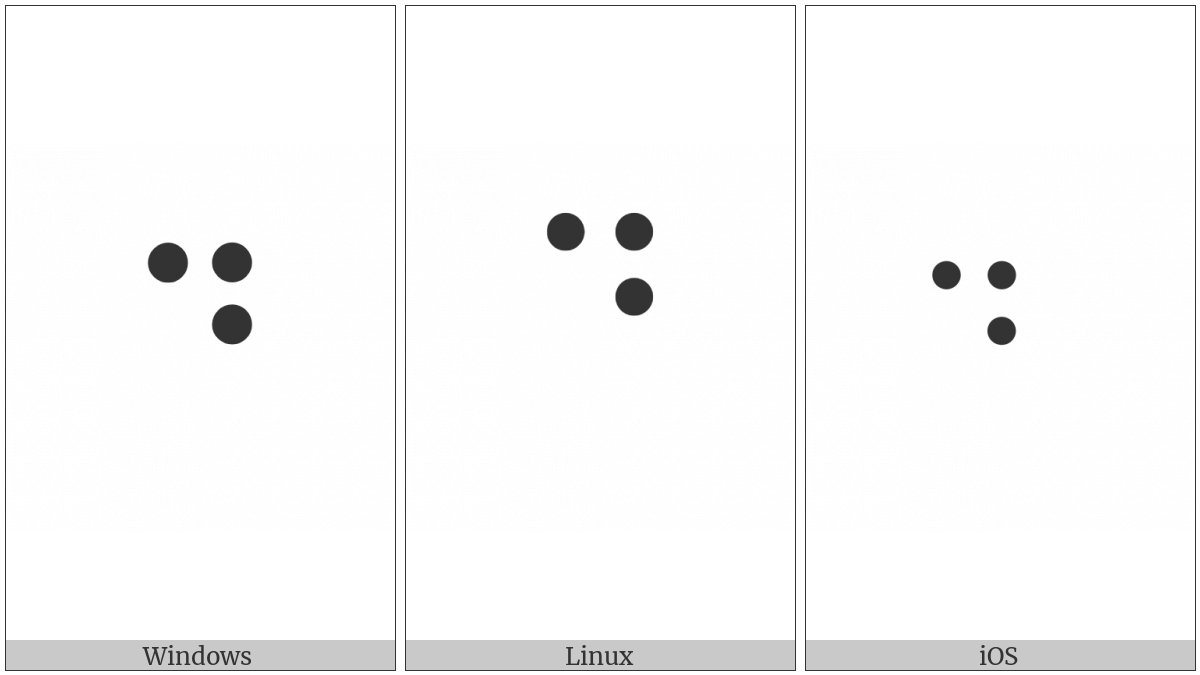 Braille Pattern Dots-145 on various operating systems