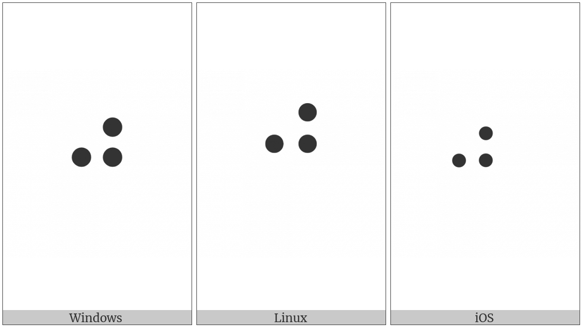 Braille Pattern Dots-245 on various operating systems