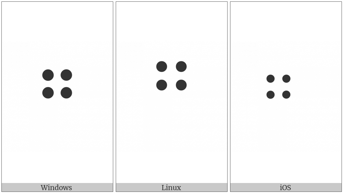 Braille Pattern Dots-1245 on various operating systems