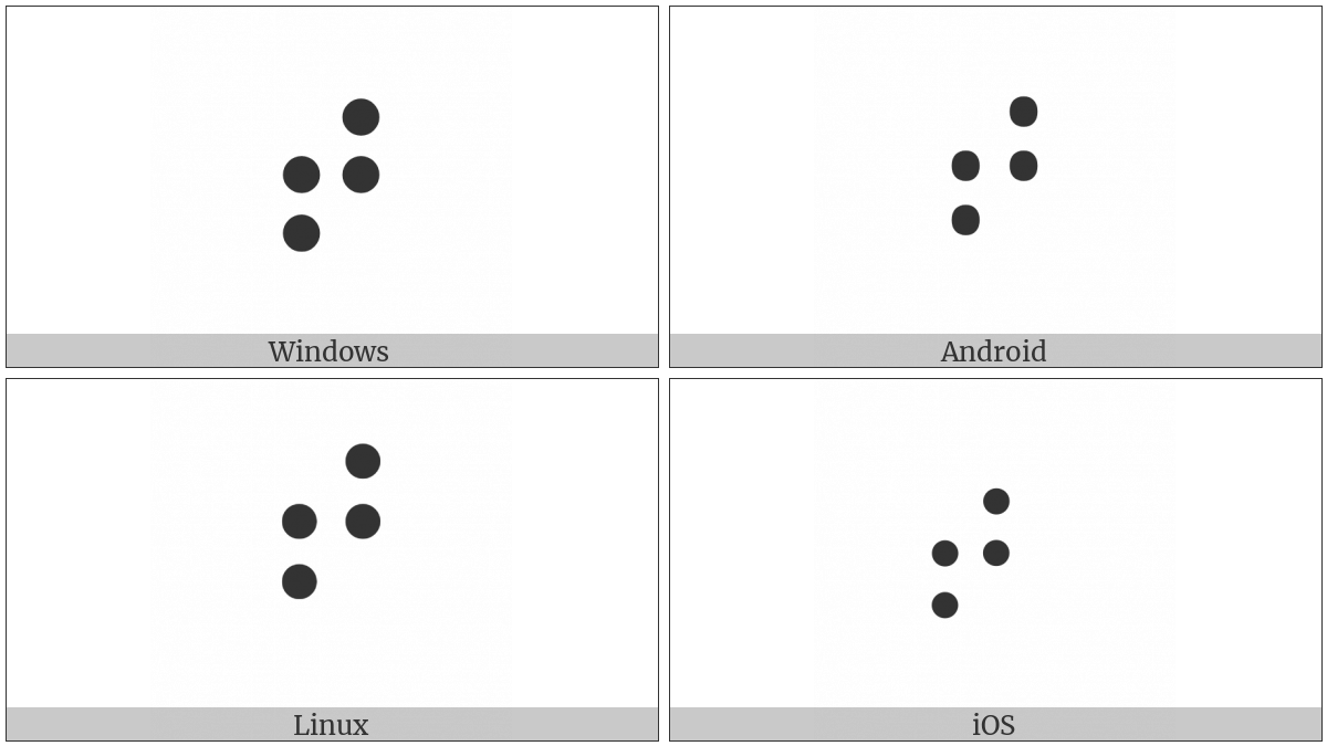 Braille Pattern Dots-2345 on various operating systems