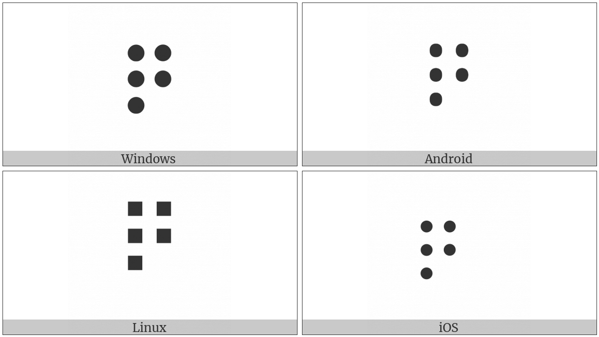 Braille Pattern Dots-12345 on various operating systems