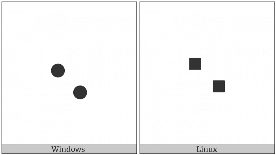 Braille Pattern Dots-26 on various operating systems