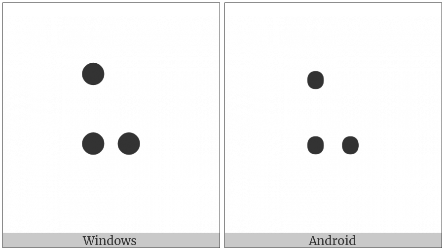 Braille Pattern Dots-136 on various operating systems