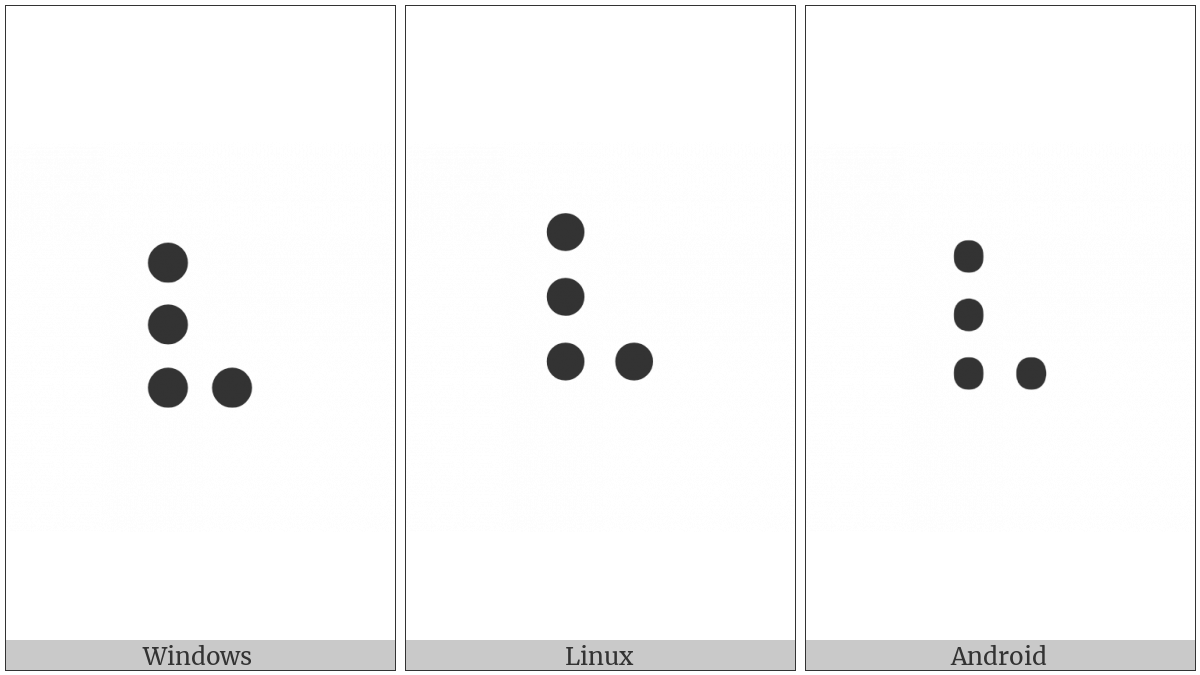 Braille Pattern Dots-1236 on various operating systems