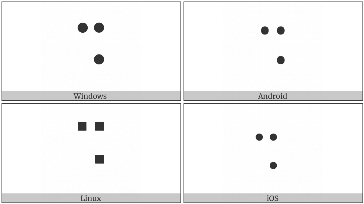 Braille Pattern Dots-146 on various operating systems
