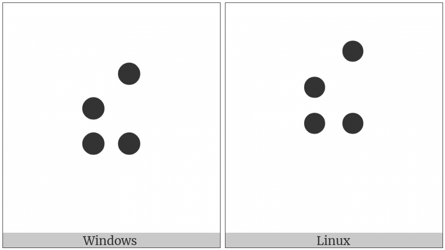 Braille Pattern Dots-2346 on various operating systems
