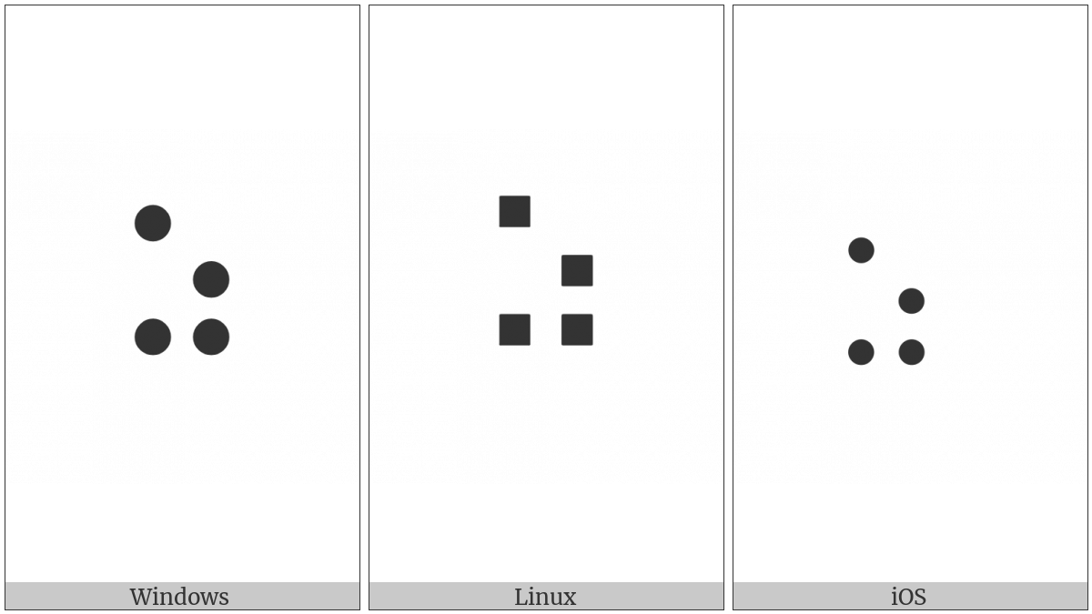 Braille Pattern Dots-1356 on various operating systems