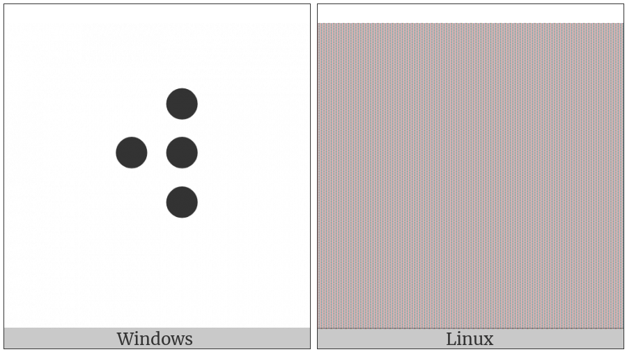 Braille Pattern Dots-2456 on various operating systems