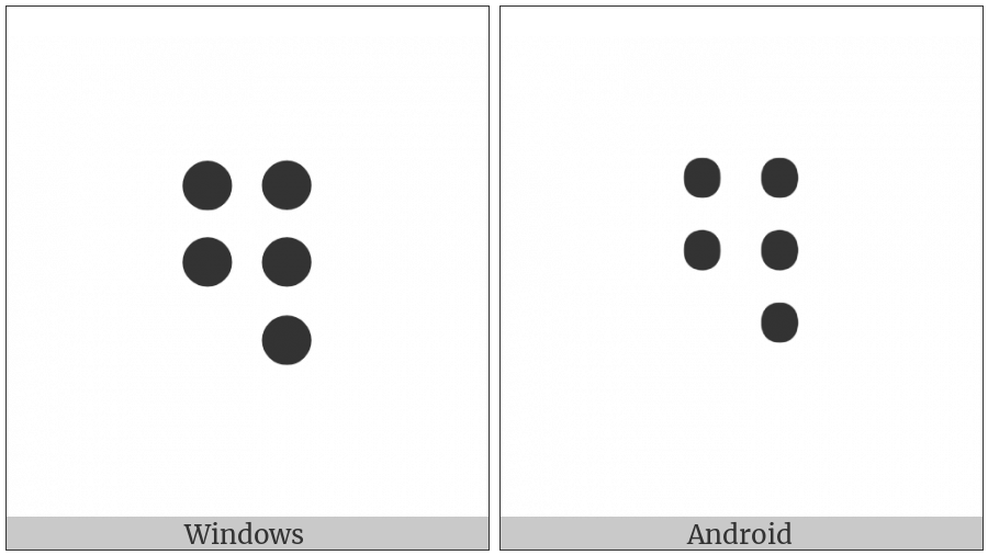 Braille Pattern Dots-12456 on various operating systems