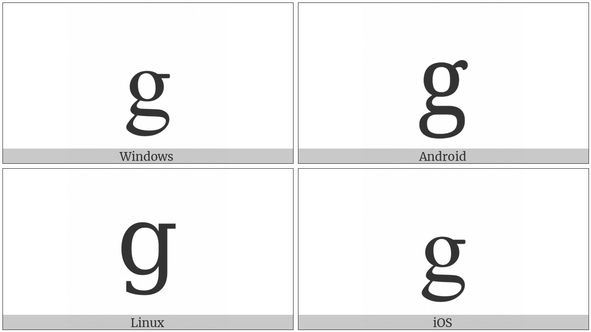 Latin Small Letter G on various operating systems