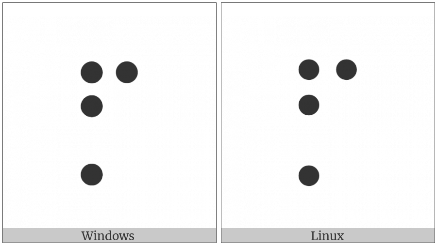 Braille Pattern Dots-1247 on various operating systems