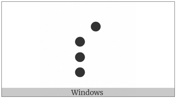 Braille Pattern Dots-2347 on various operating systems