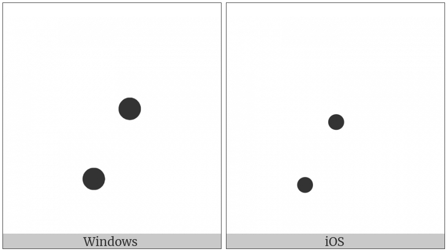 Braille Pattern Dots-57 on various operating systems
