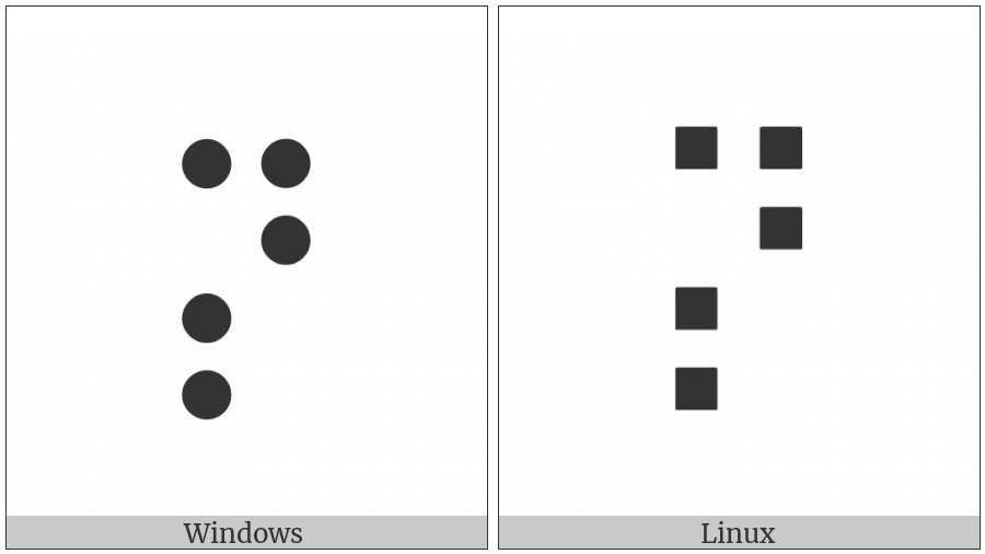 Braille Pattern Dots-13457 on various operating systems