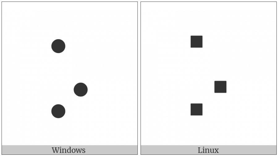 Braille Pattern Dots-167 on various operating systems