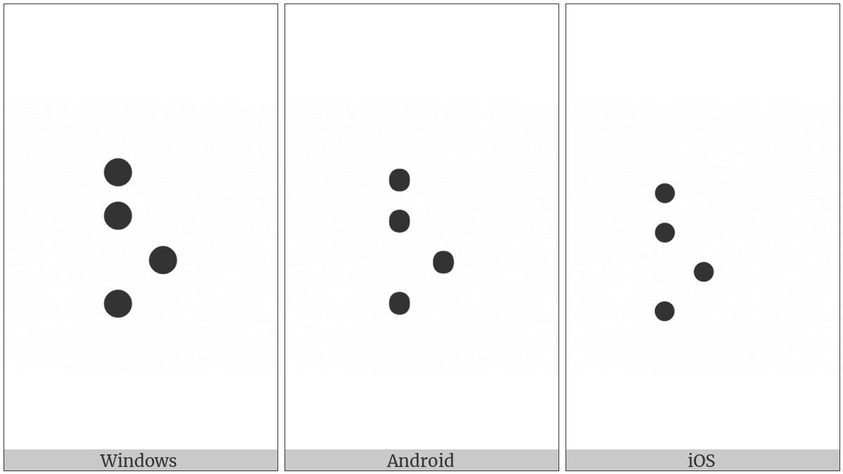 Braille Pattern Dots-1267 on various operating systems
