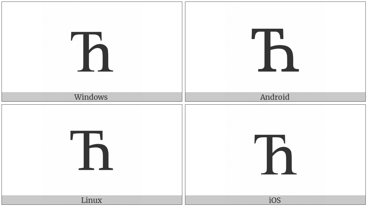 Cyrillic Capital Letter Tshe on various operating systems
