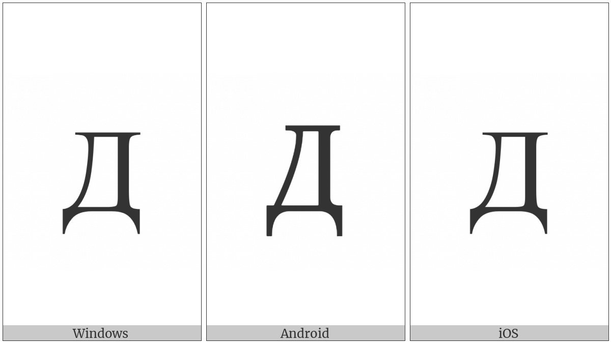 Cyrillic Capital Letter De on various operating systems