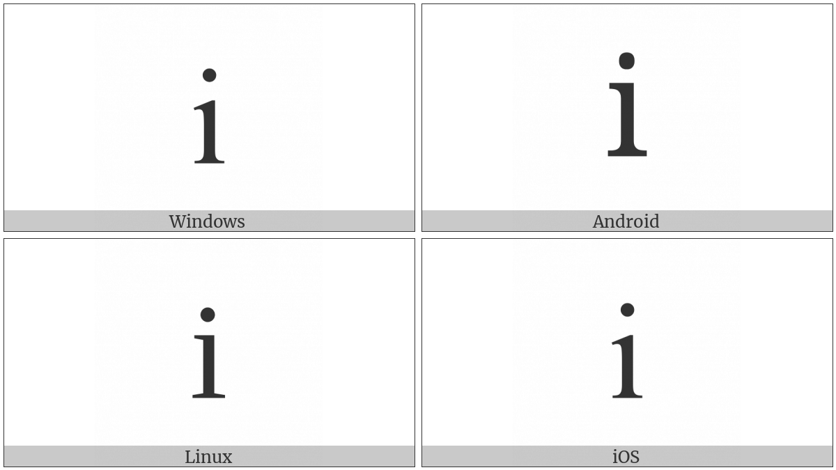 Latin Small Letter I on various operating systems