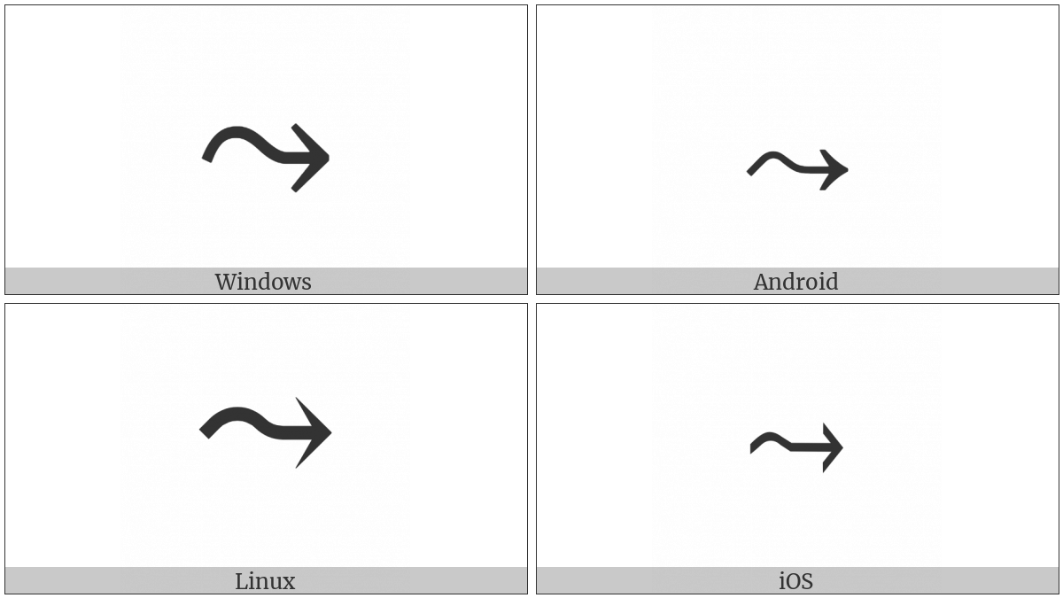 Wave Arrow Pointing Directly Right on various operating systems