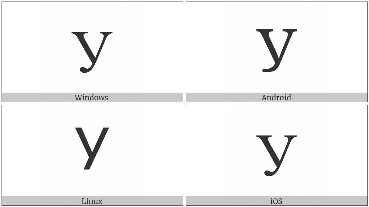 Cyrillic Capital Letter U on various operating systems