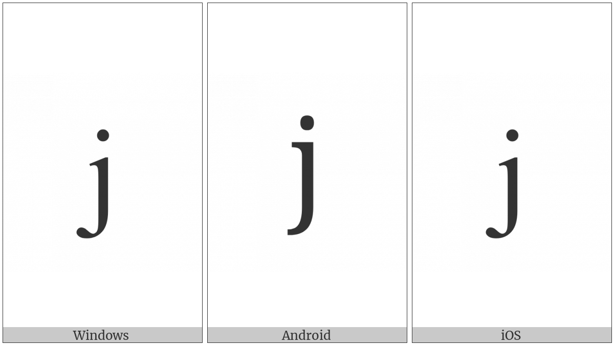 Latin Small Letter J on various operating systems