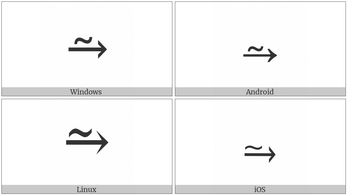 Tilde Operator Above Rightwards Arrow on various operating systems