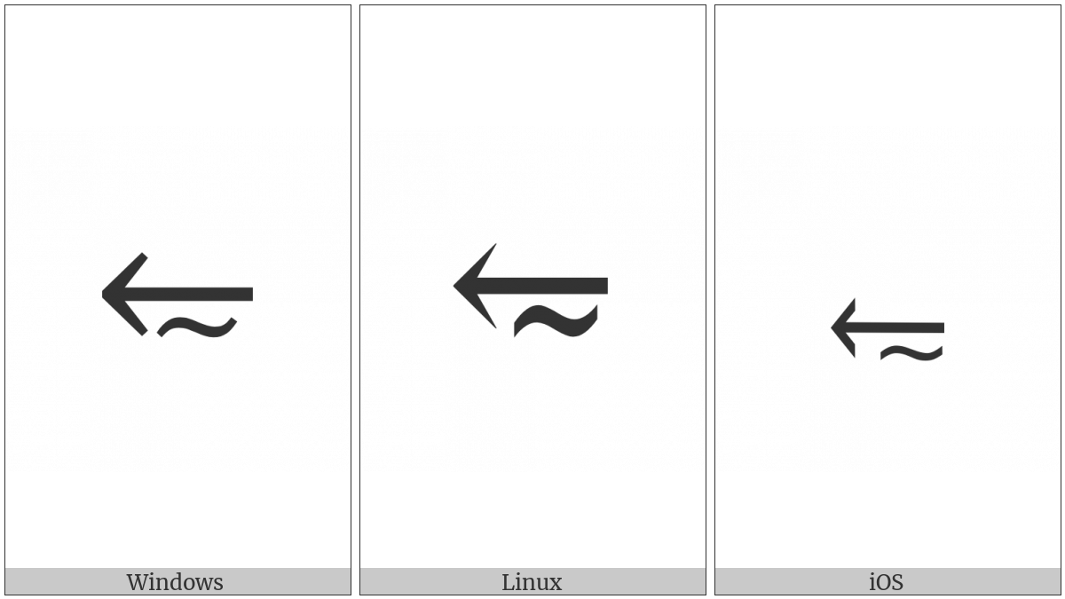 Leftwards Arrow Above Tilde Operator on various operating systems