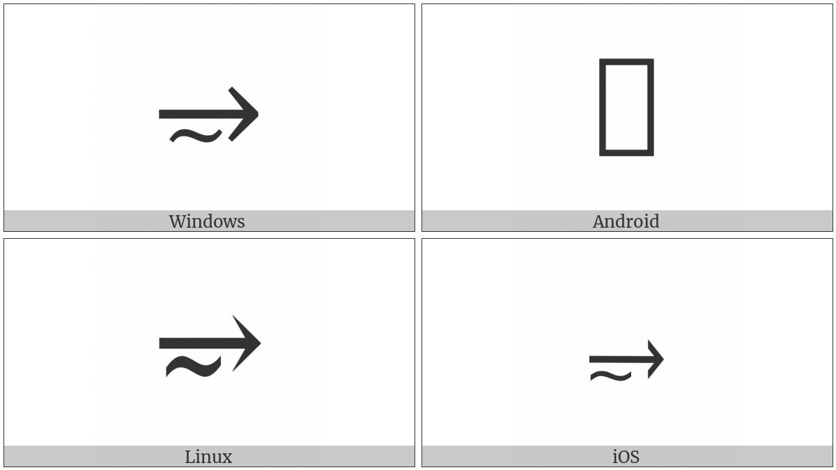 Rightwards Arrow Above Tilde Operator on various operating systems