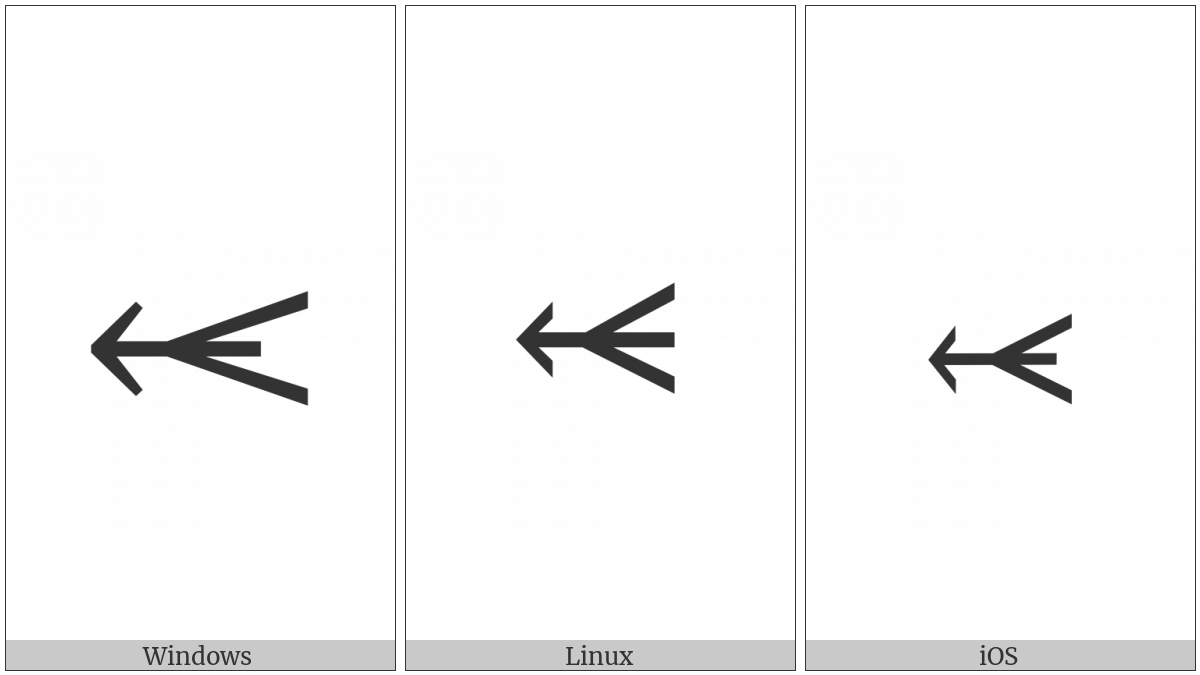 Leftwards Arrow Through Less-Than on various operating systems