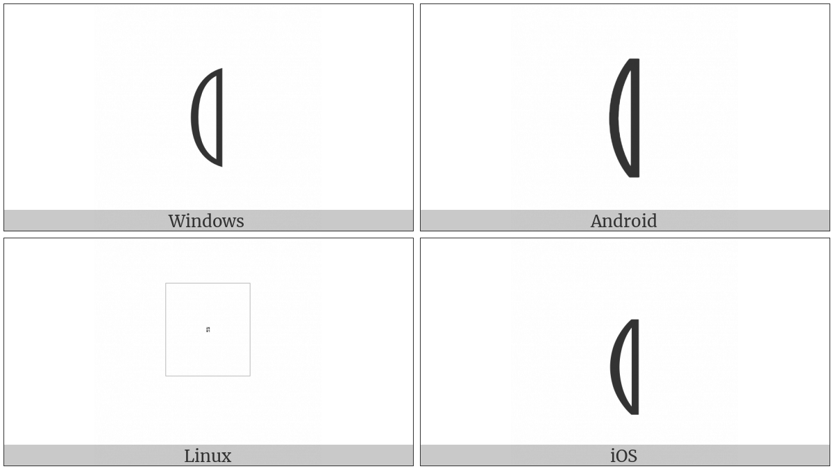 Z Notation Left Image Bracket on various operating systems