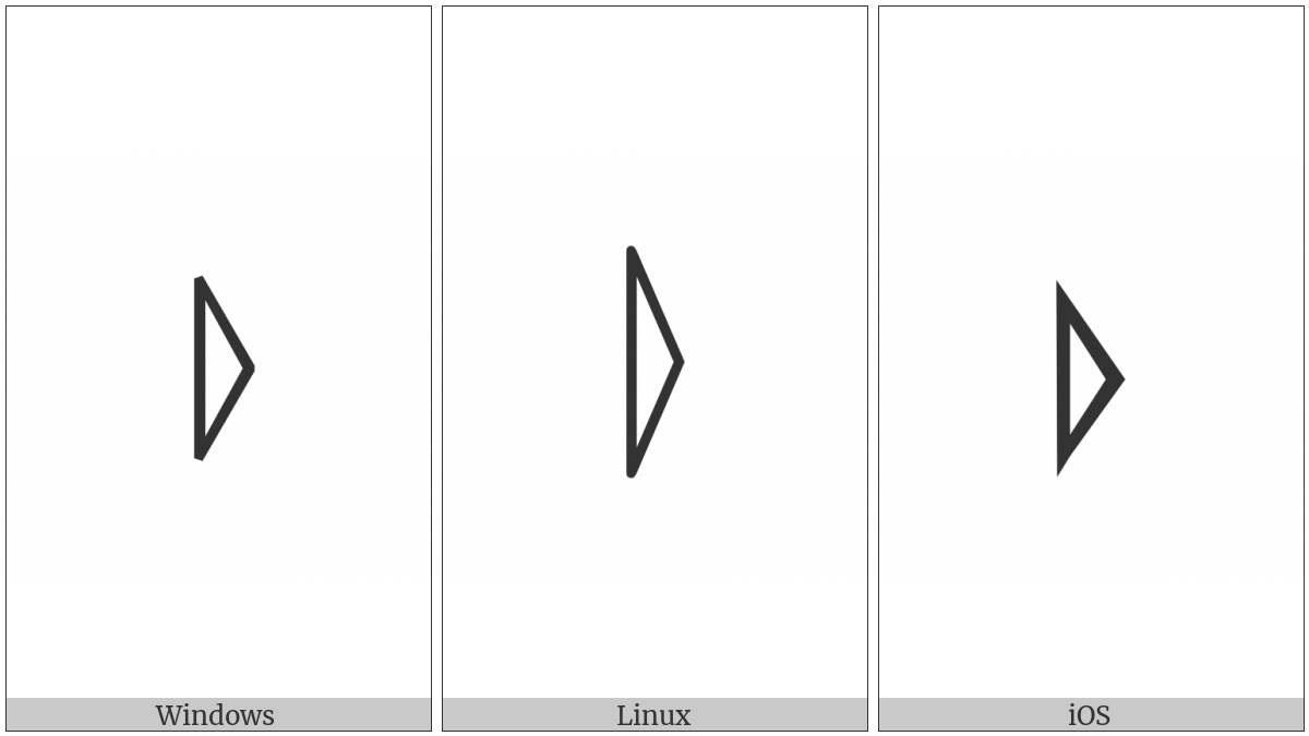 Z Notation Right Binding Bracket on various operating systems
