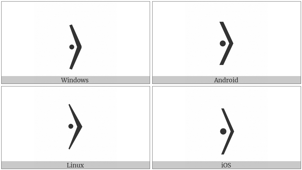Right Angle Bracket With Dot on various operating systems