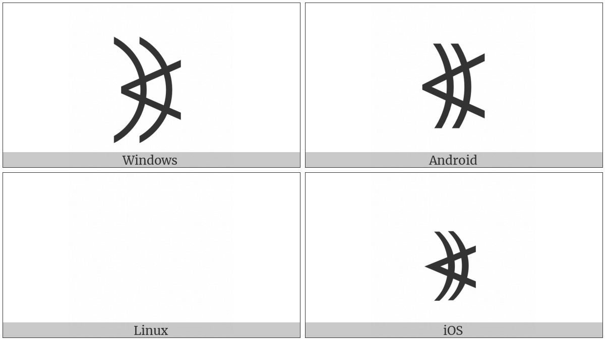Double Right Arc Less-Than Bracket on various operating systems