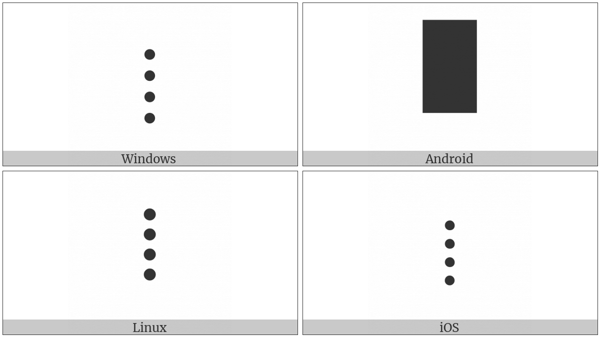 Dotted Fence on various operating systems