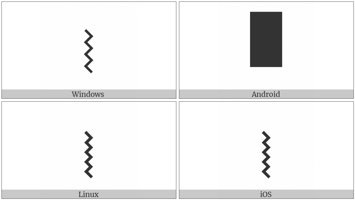 Vertical Zigzag Line on various operating systems