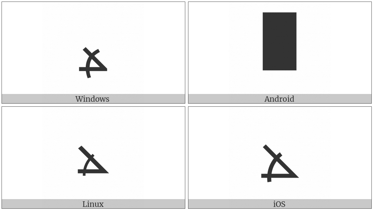 Measured Angle Opening Left on various operating systems