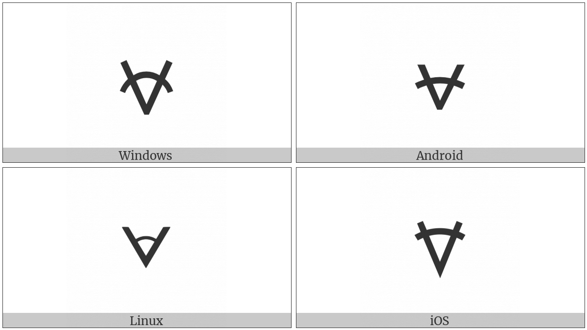 Spherical Angle Opening Up on various operating systems