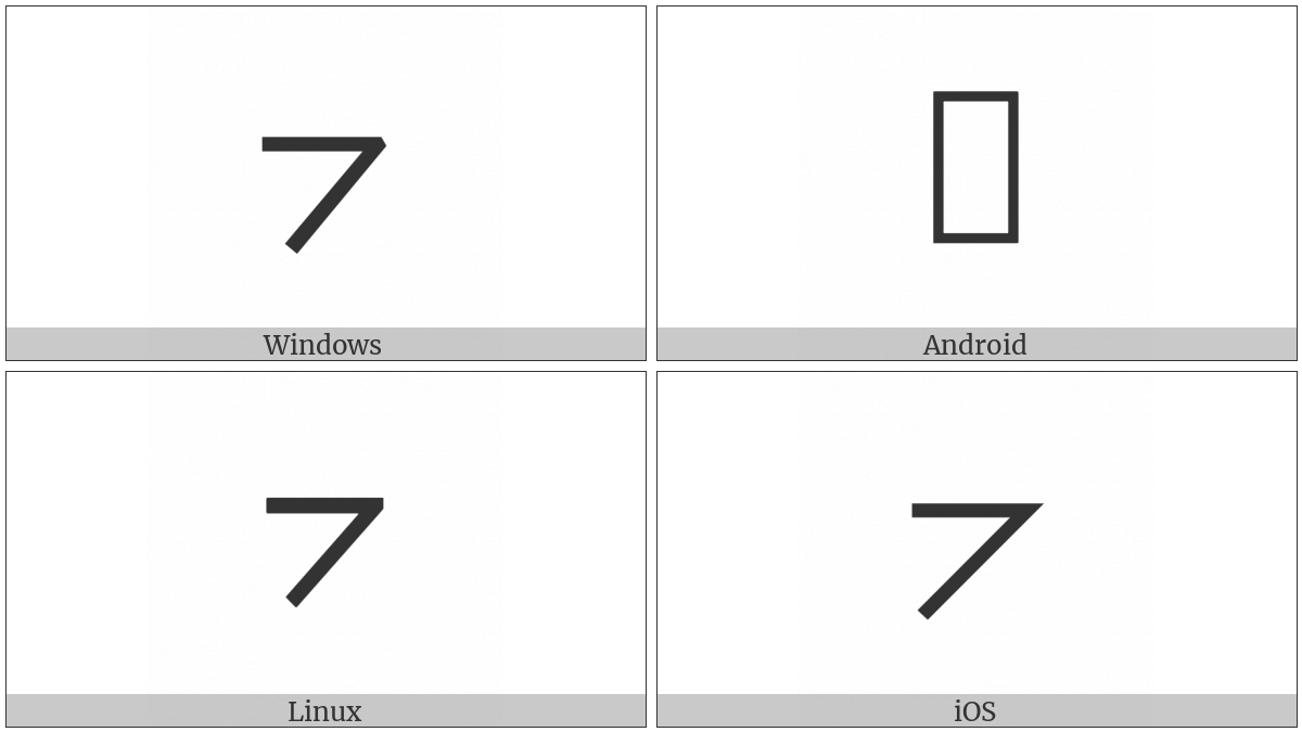 Turned Angle on various operating systems