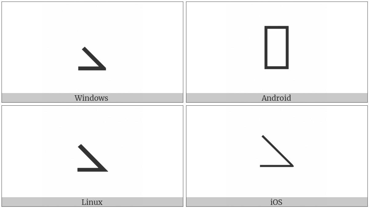Reversed Angle on various operating systems