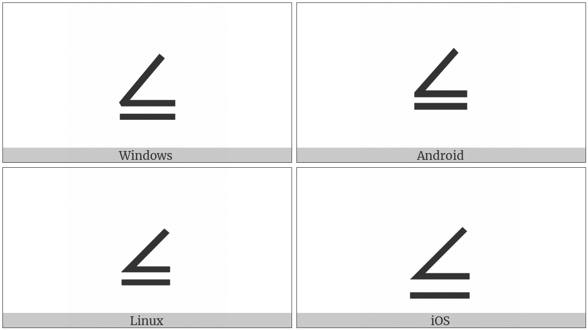 Angle With Underbar on various operating systems